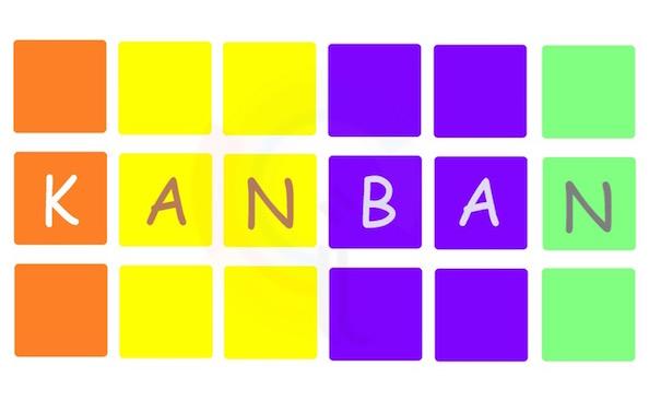 Derivato dall'industria automobilistica, il metodo Kanban aiuta ad ottenere processi di lavoro snelli ed efficienti