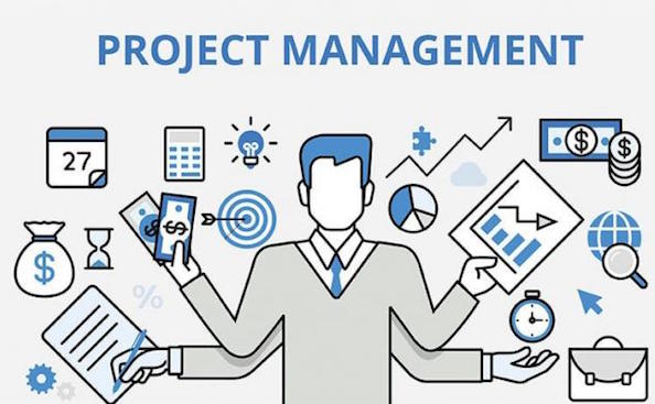 Scrum, approccio Agile al project management