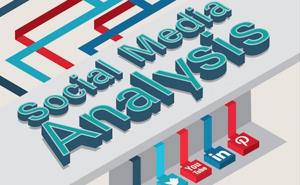 Social Media Analytics: per trarre il massimo dalle attività sui Social Media